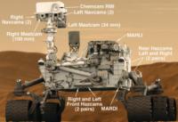 NO TITLE - 11-05-2012 - Curiosity atterra su Marte. Con il Volo di Leonardo Da Vinci