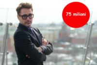 Mosca - 10-04-2013 - Forbes 2013: ecco gli attori che hanno guadagnato di più
