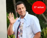 20-07-2009 - Forbes 2013: ecco gli attori che hanno guadagnato di più