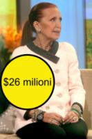 Danielle Steel - New York - 26-03-2012 - Autori paperoni, Forbes incorona E.L. James