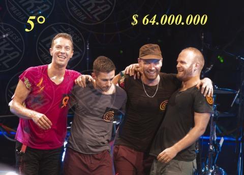 Coldplay, Chris Martin - Boston - 30-07-2012 - Madonna batte Gaga: è lei la musicista più ricca per Forbes