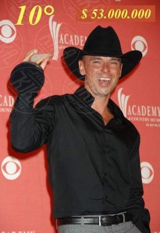 Kenny Chesney - Las Vegas - 18-05-2008 - Madonna batte Gaga: è lei la musicista più ricca per Forbes