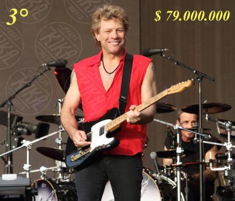 Jon Bon Jovi - Londra - 05-07-2013 - Madonna batte Gaga: è lei la musicista più ricca per Forbes
