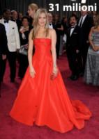 Jennifer Aniston - Hollywood - 24-02-2013 - Forbes: Sandra Bullock è l'attrice più pagata