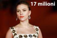 Scarlett Johansson - Roma - 10-11-2013 - Forbes: Sandra Bullock è l'attrice più pagata