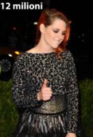 Kristen Stewart - New York - 05-05-2014 - Forbes: Sandra Bullock è l'attrice più pagata