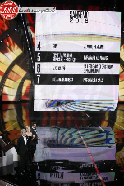 classifica sanremo - Sanremo - 11-02-2018 - Sanremo, Pausini show e Favino commuove con monologo su migranti