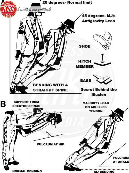 Michael Jackson - 16-02-2018 - Michael Jackson, la sua danza era pura magia